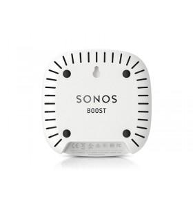 Sonos BOOST spód